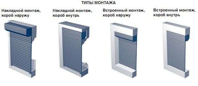 Чим закрити вікна на балконі від сонця