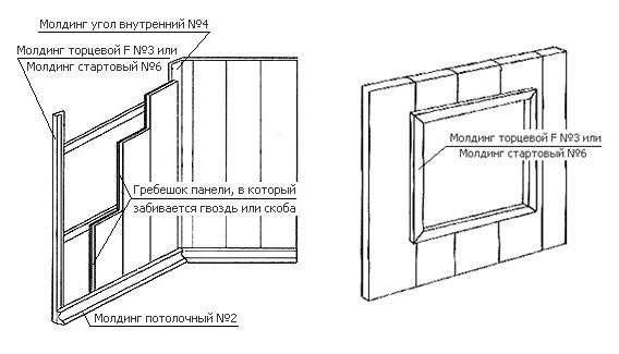 Обшивка ванної кімнати панелями ПВХ