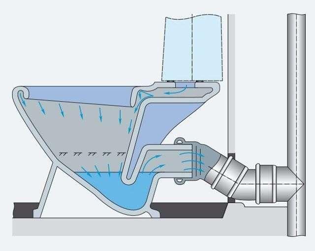 Унітаз підвісний з інсталяцією який вибрати