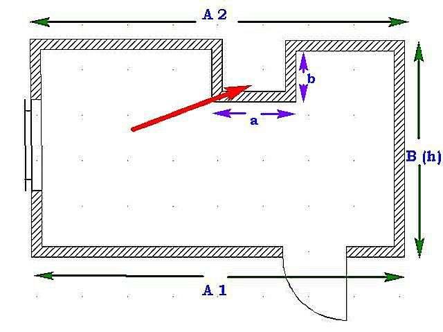 Калькулятор розрахунку площі приміщення чотирикутного