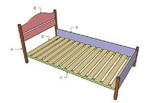 Як зробити ліжко своїми руками