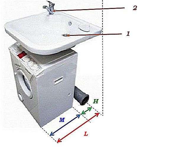 Установка раковини над пральною машиною