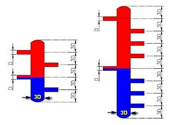 Калькулятор розрахунку параметрів гидрострелки виходячи з продуктивності насосів