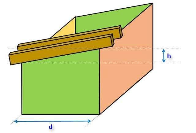 Кроквяна система односхилого даху