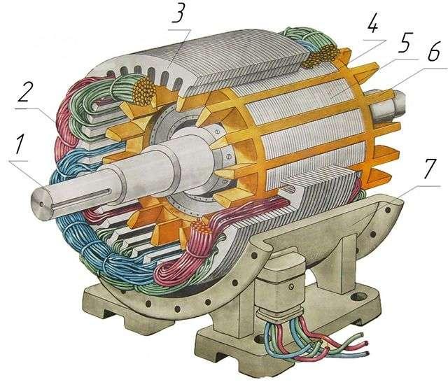 Як підключити трифазний електродвигун в мережу 220 в