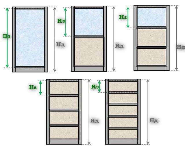 Калькулятори розрахунку розмірів заповнюють фрагментів для дверей шафи-купе