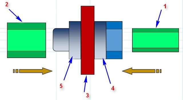 Пайка поліпропіленових труб інструкція