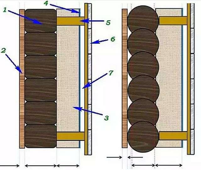 Калькулятор розрахунку утеплення стін деревяного будинку