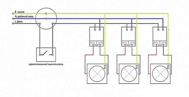 Точкові світильники для гіпсокартонних стель