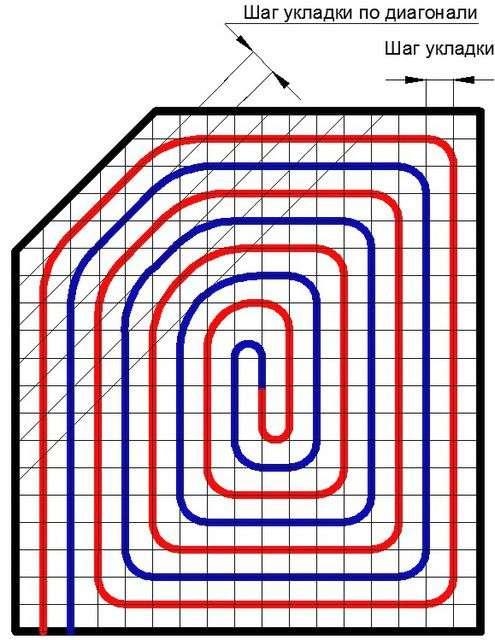 Калькулятор розрахунку довжини контуру водяної теплої підлоги
